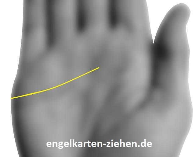 Herzlinie kurz gerade Mittelfinger